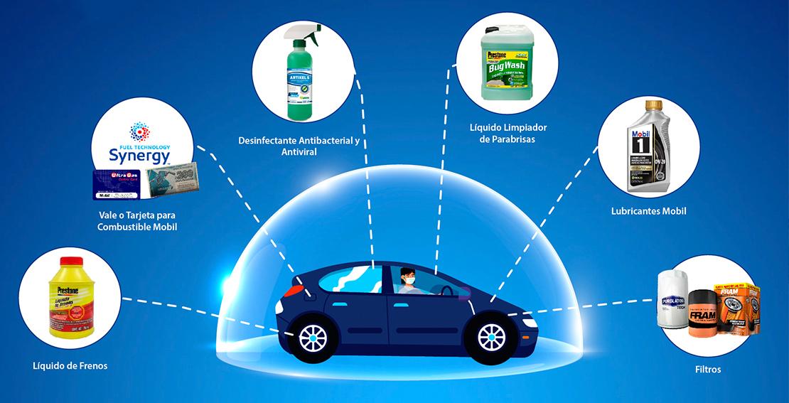 Protección Mobil